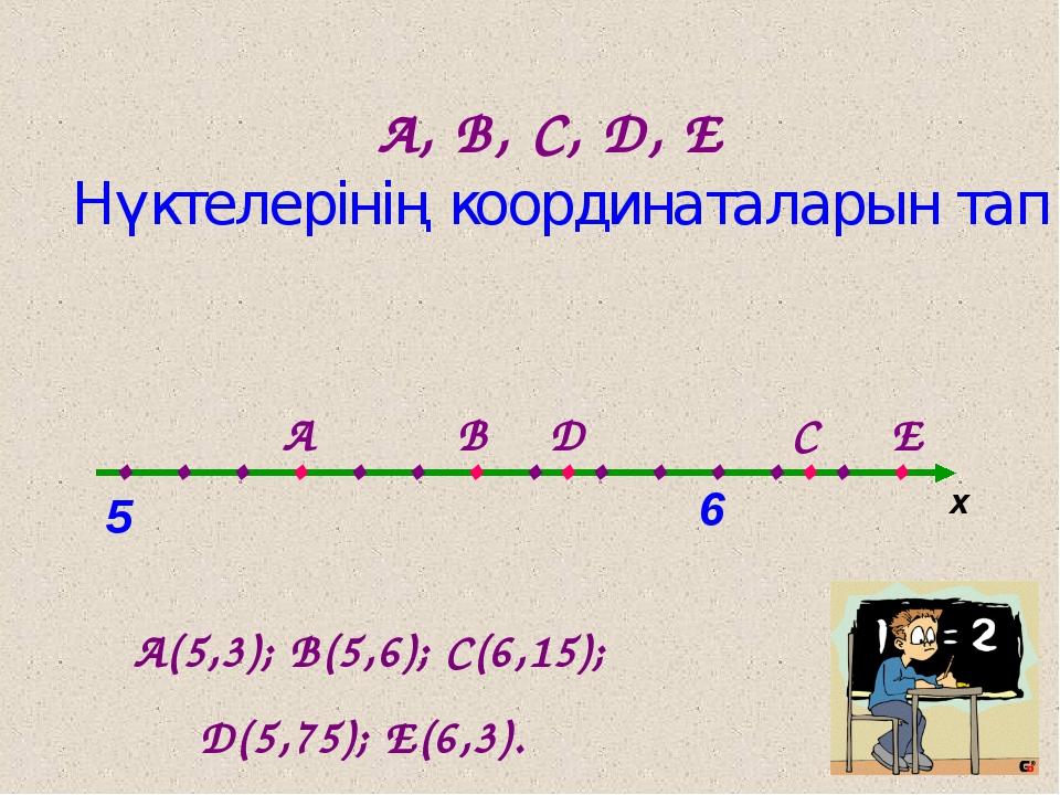 А, В, С, D, Е Нүктелерінің координаталарын тап х . . . . . . . . . . . . . ....