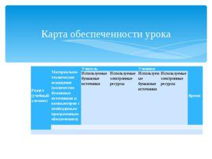 Карта обеспеченности урока Раздел (учебный элемент) Материально-техническое