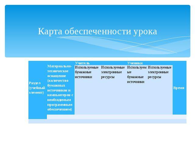 Карта обеспеченности урока Раздел (учебный элемент) Материально-техническое...
