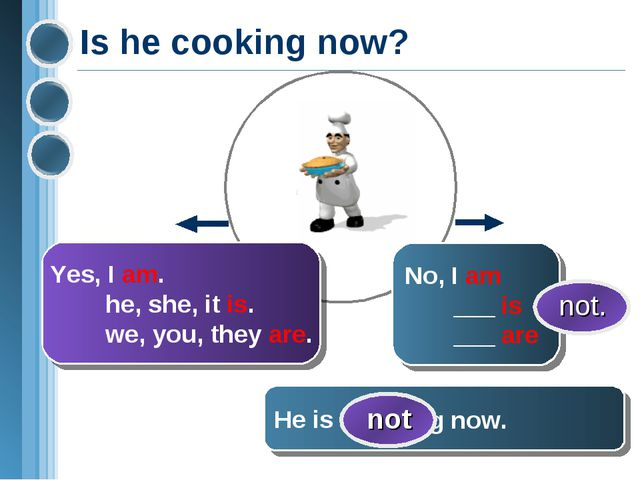 Is he cooking now? Yes, I am. he, she, it is. we, you, they are. He is cookin...