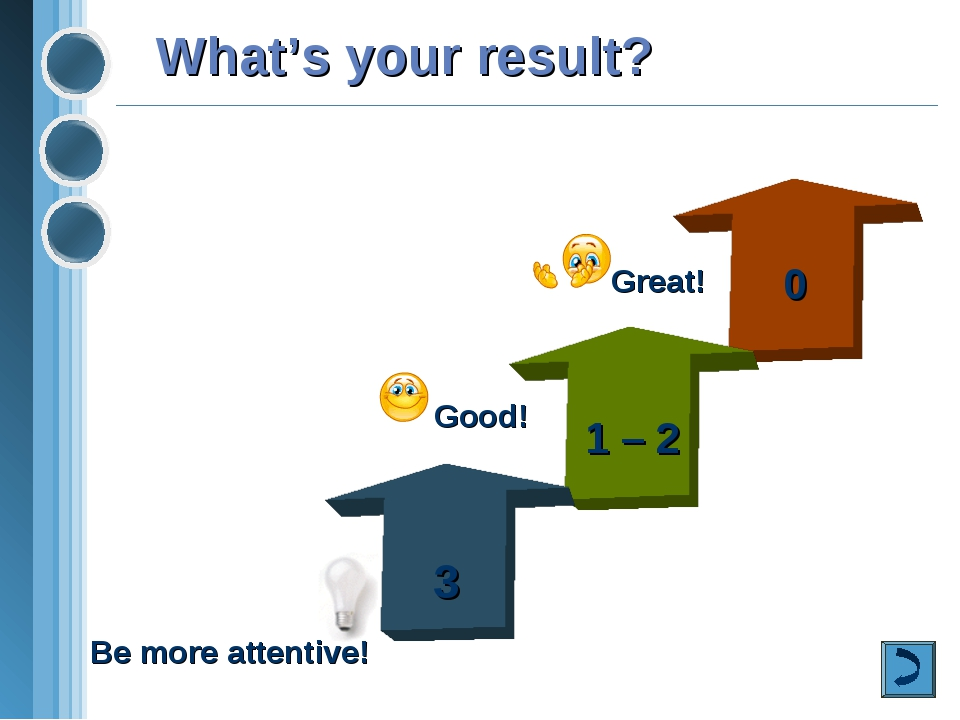 What's your result? 0 Be more attentive! Good! Great! 1 – 2 3