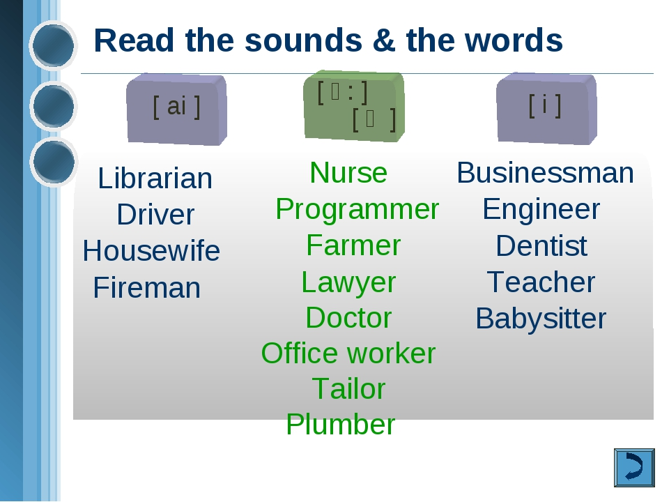 Read the sounds & the words [ ai ] Librarian Driver Housewife Fireman [ ә: ]...