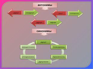 синонимы антонимы