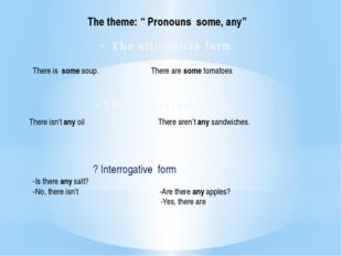 "The theme: "" Pronouns some, any"" + The affirmative form -The negative form Th"