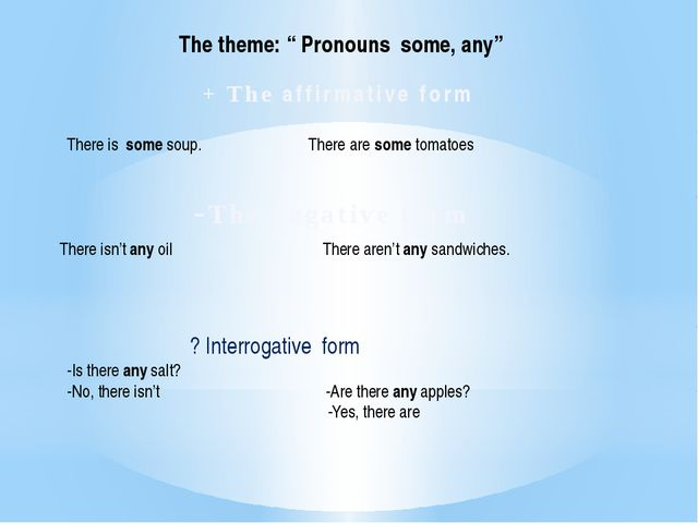 "The theme: "" Pronouns some, any"" + The affirmative form -The negative form Th..."