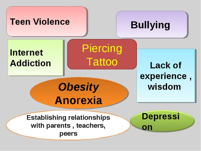 Teen Violence Bullying Obesity Anorexia Internet Addiction Lack of experience...