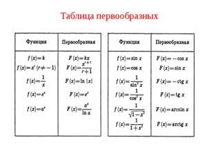 Таблица первообразных