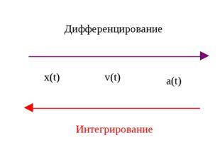 Дифференцирование Интегрирование х(t) v(t) a(t)
