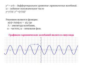 """y""""=-ω²y – дифференциальное уравнение гармонических колебаний. ω – заданное по"""
