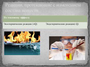 Реакции, протекающие с изменением состава веществ По тепловому эффекту Экзоте