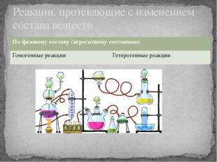 Реакции, протекающие с изменением состава веществ По фазовому составу (агрега
