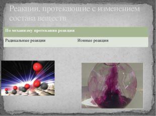 Реакции, протекающие с изменением состава веществ По механизму протекания реа