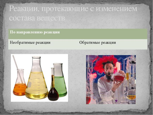 Реакции, протекающие с изменением состава веществ По направлению реакции Необ...