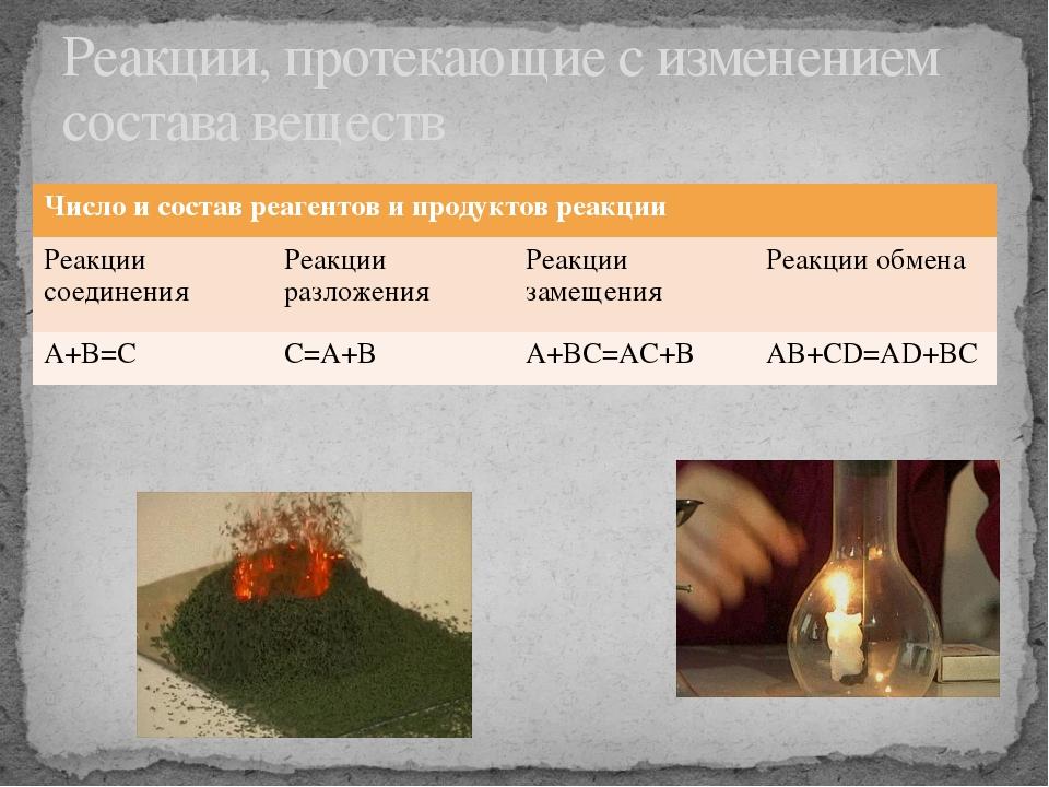 Реакции, протекающие с изменением состава веществ Число и состав реагентов и...