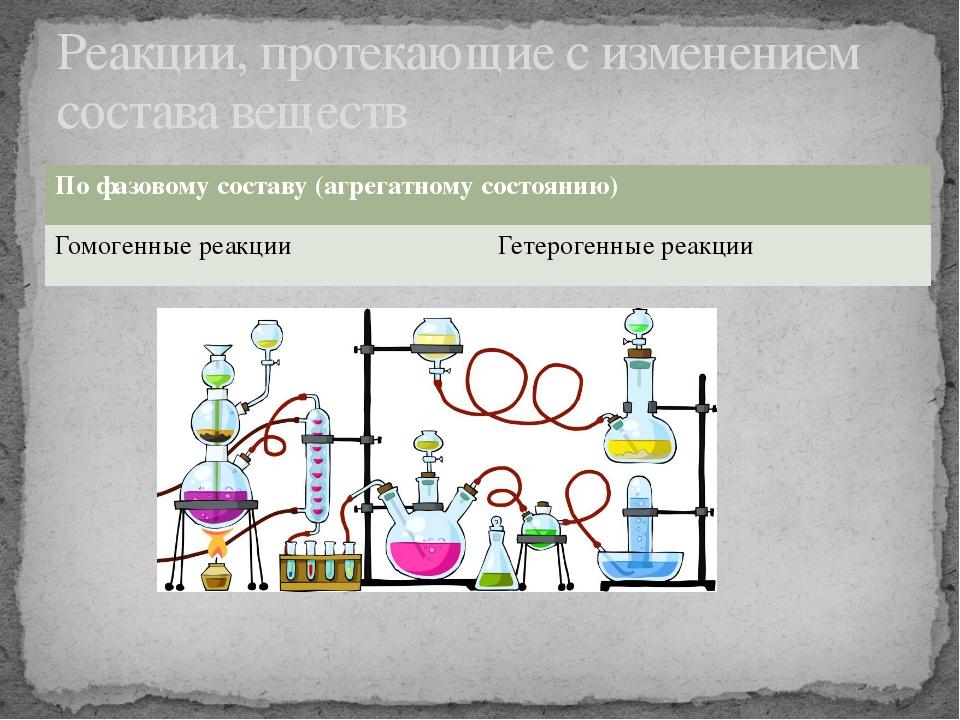 Реакции, протекающие с изменением состава веществ По фазовому составу (агрега...