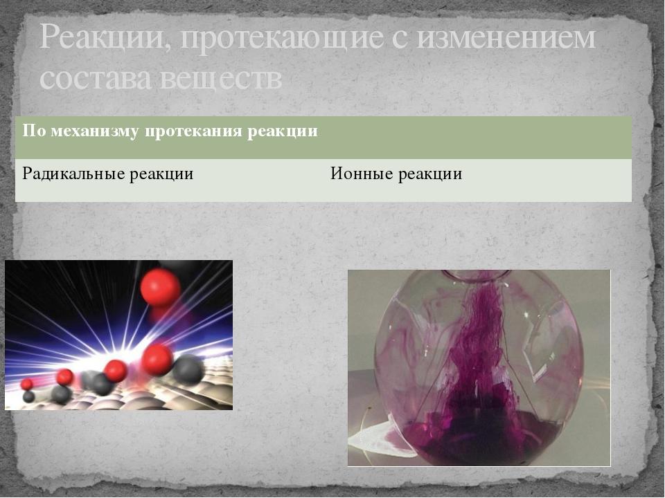 Реакции, протекающие с изменением состава веществ По механизму протекания реа...
