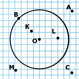 C:\Users\Коркемай\Documents\Окружность и круг Математика 5 класс Задания_files\Okruznost_1.gif