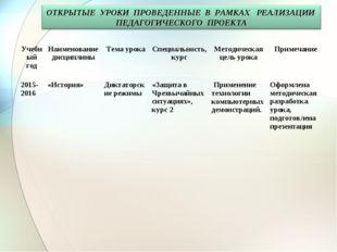 Учебный годНаименование дисциплиныТема урокаСпециальность, курсМетодическ