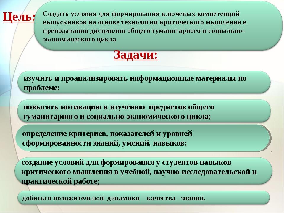 Цель: определение критериев, показателей и уровней сформированности знаний, у...