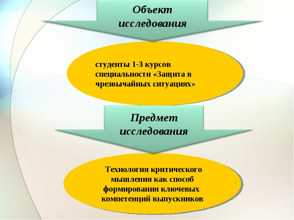 студенты 1-3 курсов специальности «Защита в чрезвычайных ситуациях» Технологи...