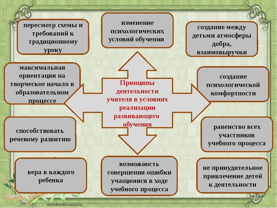 пересмотр схемы и требований к традиционному уроку изменение психологических...
