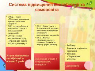 Система підвищення кваліфікації та самоосвіта
