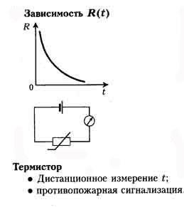 http://class-fizika.narod.ru/10_11_class/10_toksreda/03.jpg
