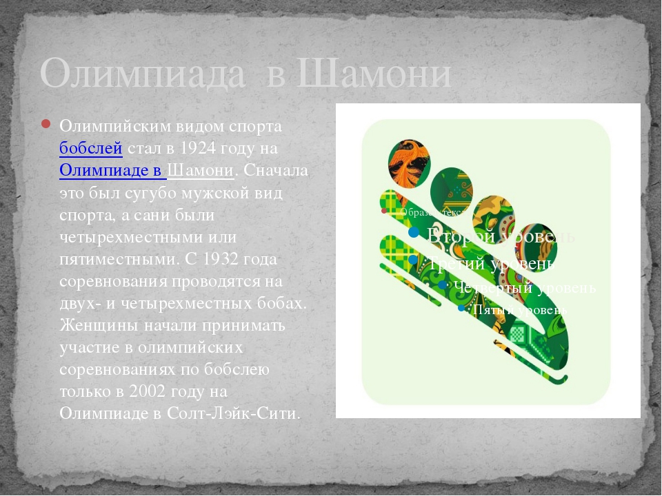 Олимпиада в Шамони Олимпийским видом спортабобслейстал в 1924 году наОлимп...