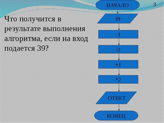 НАЧАЛО -1 /2 +1 *2 ОТВЕТ КОНЕЦ Что получится в результате выполнения алгоритм...