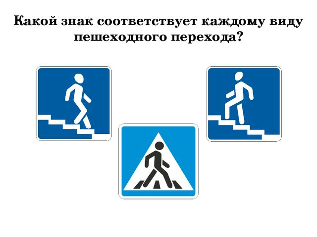 Какой знак соответствует каждому виду пешеходного перехода?