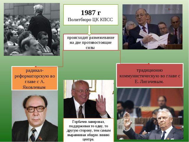 1987 г Политбюро ЦК КПСС происходит размежевание на две противостоящие силы р...