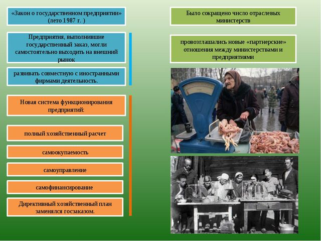 «Закон о государственном предприятии» (лето 1987 г. ) Предприятия, выполнивши...