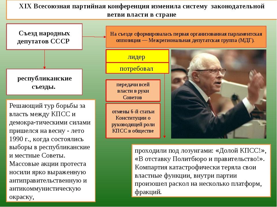 XIX Всесоюзная партийная конференция изменила систему законодательной ветви в...