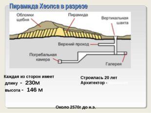Пирамида Хеопса в разрезе Каждая из сторон имеет длину - 230м высота - 146 м