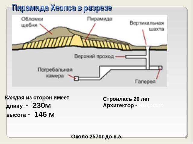 Пирамида Хеопса в разрезе Каждая из сторон имеет длину - 230м высота - 146 м...