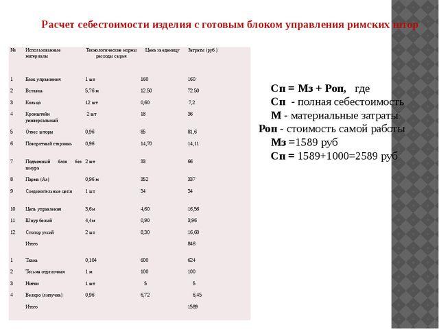 Расчет себестоимости изделия с готовым блоком управления римских штор Сп = Мз...