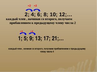 +2 +2 2; 4; 6; 8; 10; 12;… каждый член , начиная со второго, получаем прибав
