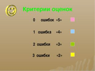 Критерии оценок 0 ошибок «5» 1 ошибка «4» 2 ошибки «3» 3 ошибки «2»