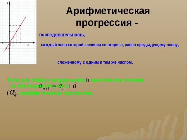 Арифметическая прогрессия - Если для любого натурального n выполняется услови...
