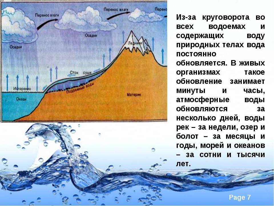 Из-за круговорота во всех водоемах и содержащих воду природных телах вода пос...