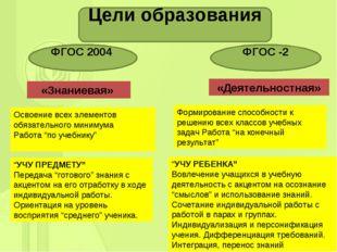 . Цели образования ФГОС 2004 ФГОС -2 «Знаниевая» «Деятельностная» Освоение вс
