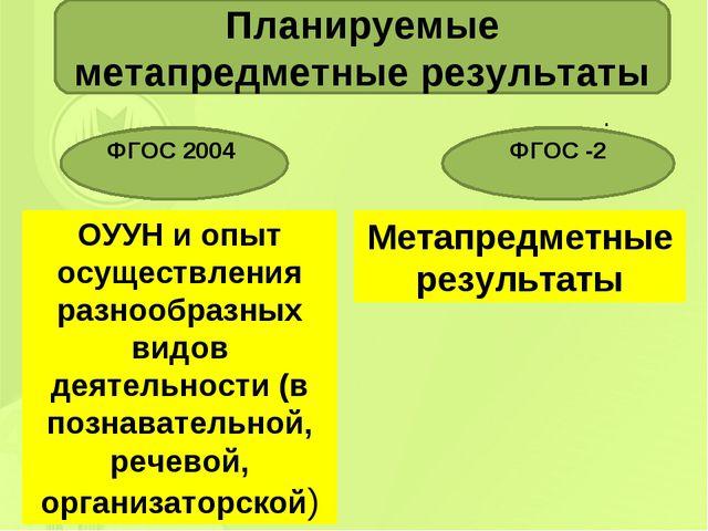 . Планируемые метапредметные результаты ФГОС 2004 ФГОС -2 ОУУН и опыт осущест...