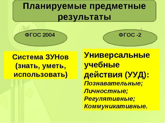 . Планируемые предметные результаты ФГОС 2004 ФГОС -2 Система ЗУНов (знать, у...