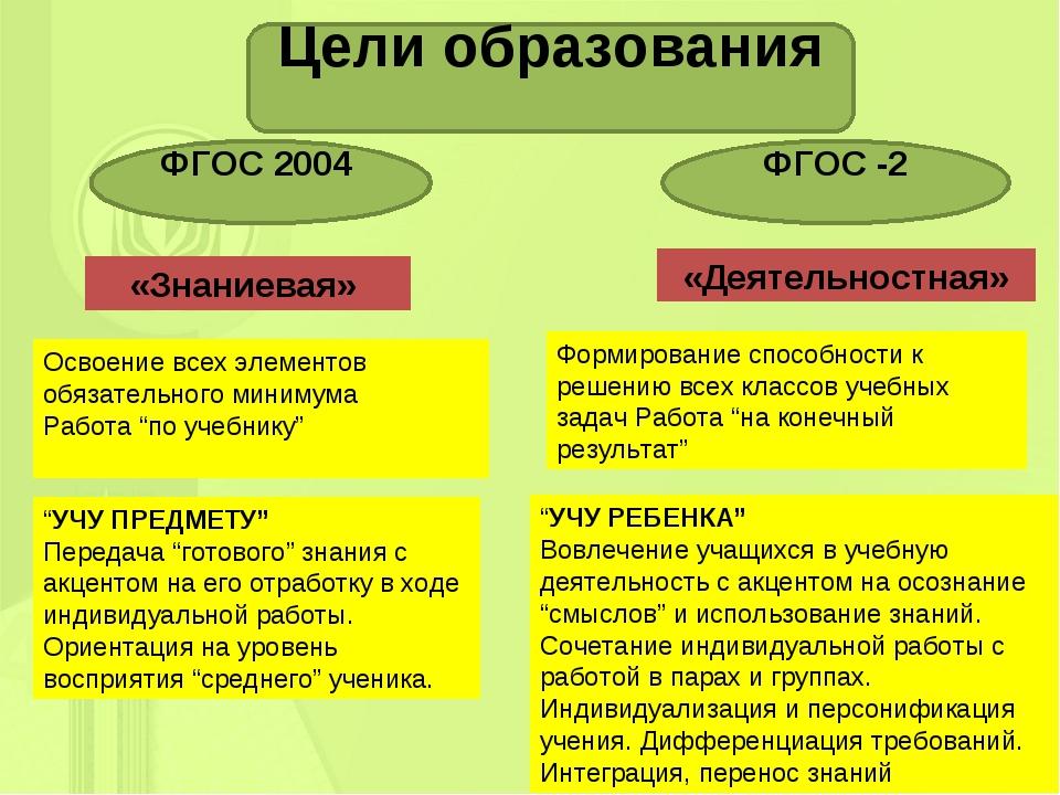 . Цели образования ФГОС 2004 ФГОС -2 «Знаниевая» «Деятельностная» Освоение вс...