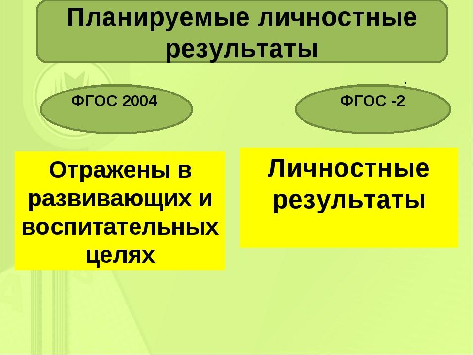 . Планируемые личностные результаты ФГОС 2004 ФГОС -2 Отражены в развивающих...