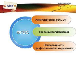 Укомплектованность ОУ Уровень квалификации Непрерывность профессионального ра