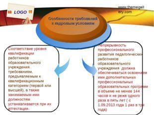 Соответствие уровня квалификации работников образовательного учреждения требо