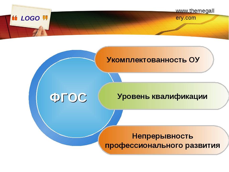 Укомплектованность ОУ Уровень квалификации Непрерывность профессионального ра...