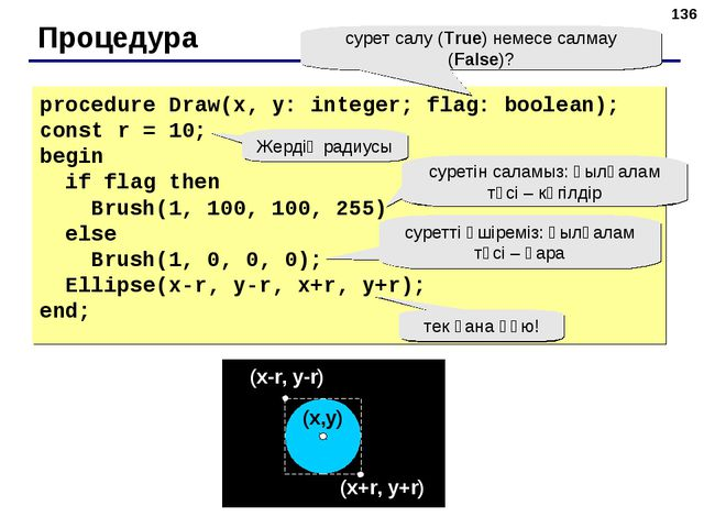 * Процедура procedure Draw(x, y: integer; flag: boolean); const r = 10; begin...