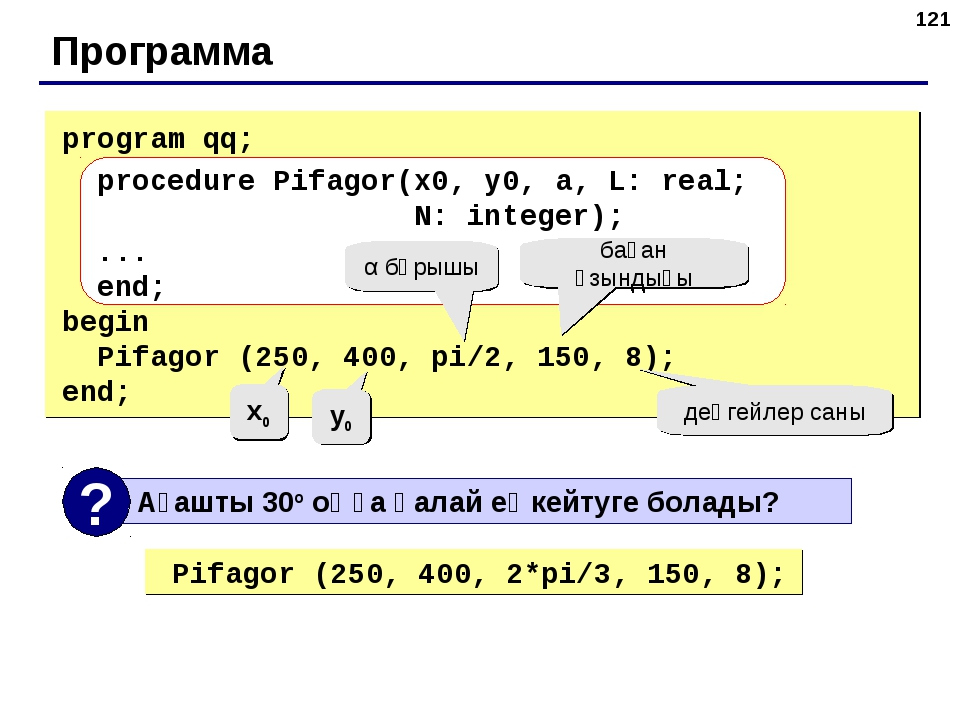 * Программа program qq; procedure Pifagor(x0, y0, a, L: real; N: integer); .....